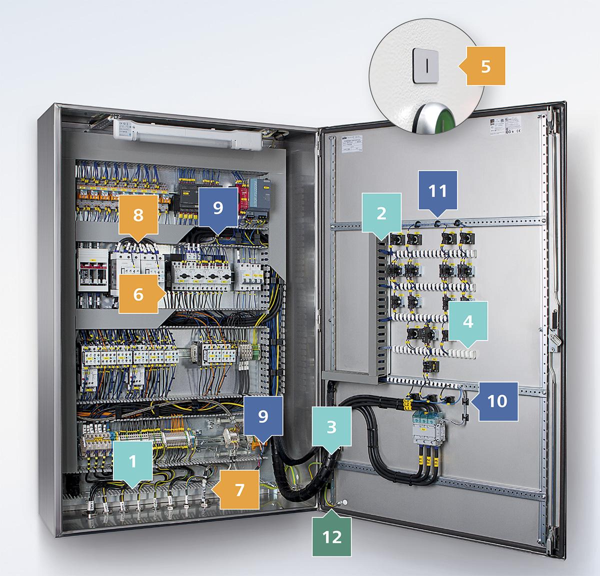 Cuadros Eléctricos: Identificación de Cables | HellermannTyton